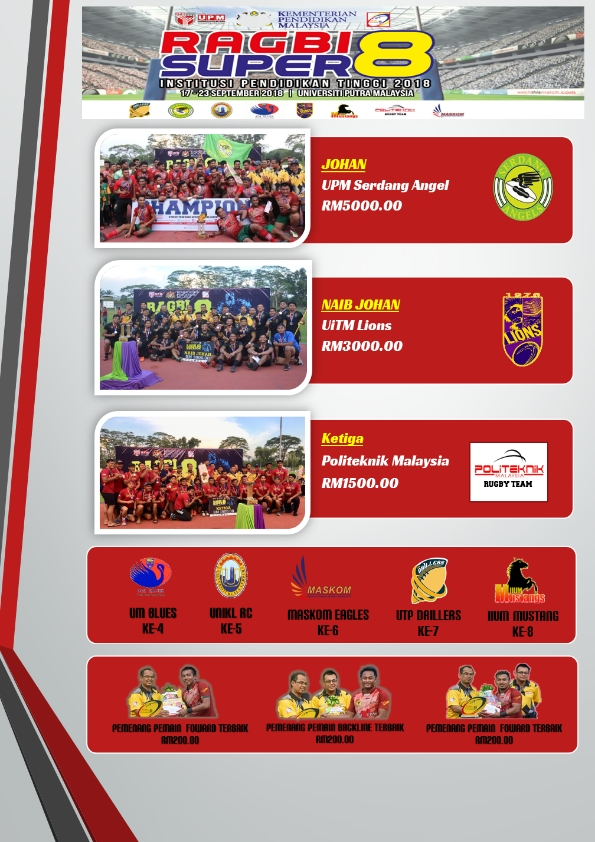 /infobanner/super_8_rugby_tournament_ipt_2018-43891